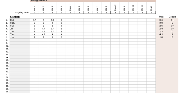 Accounting Worksheet Templates Worksheet Templates For Teachers Training Spreadsheet