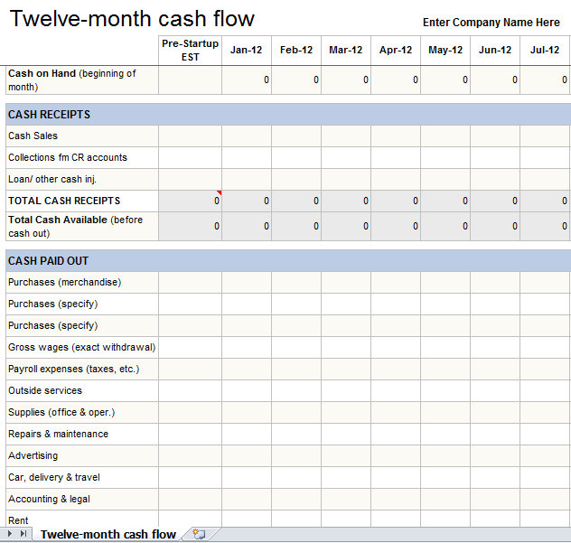 Annual Cash Flow Statement Template Excel
