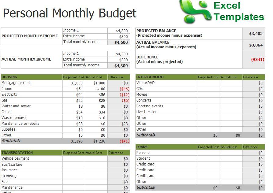 Balance Sheet Small Business