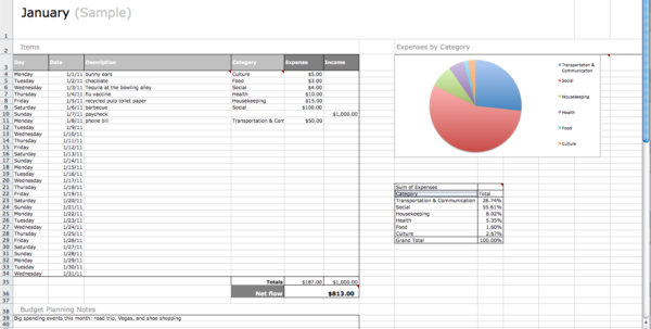 Bill Payment Schedule Excel Spreadsheet How To Track Expenses In Excel Expense Spreadsheet, Tracking Spreadsheet, Microsoft Spreadsheet Template, Excel Spreadsheet Templates, Spreadsheet Templates for Business