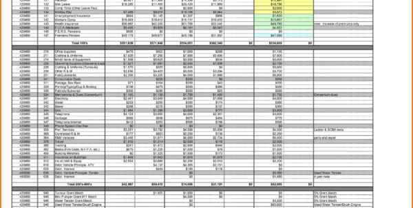 Construction Spreadsheet Excel Templates Free