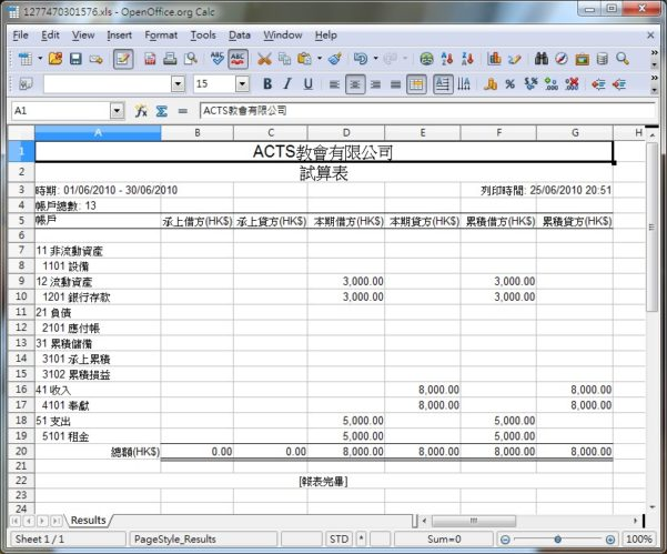Excel Accounting Template For Small Business