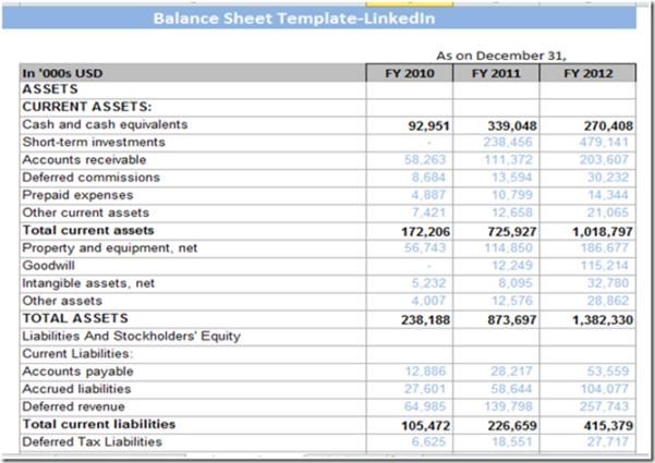 Excel Cash Flow Template Personal
