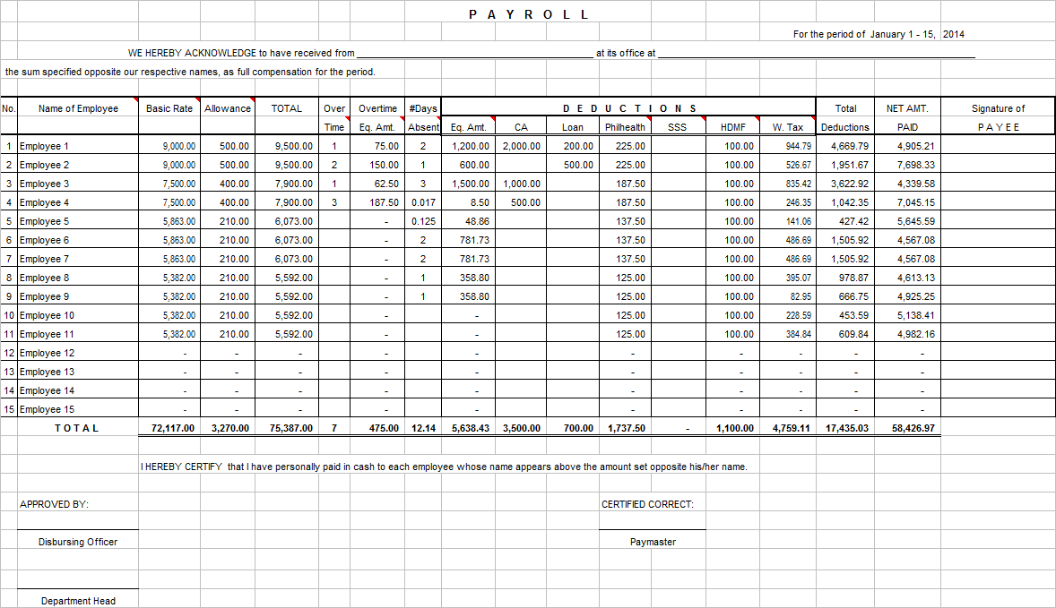 Expense Report Forms