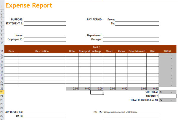 Sample Deed of Gift Forms