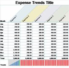 Free Expense Report Software