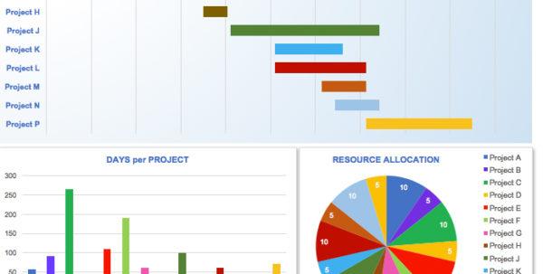 Key Performance Indicators Templates KPI Spreadsheet Template Spreadsheet Templates for Business