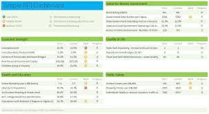 Kpi Template Excel Download