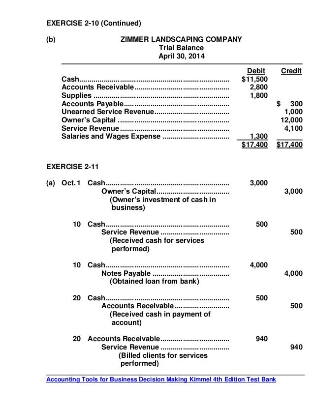 Car loan amortization example 15