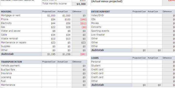 Mint Budget Personal Budget Finance Budget Spreadsheet, Finance Spreadsheet
