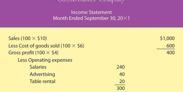 Monthly Income Statement Sample Monthly Income Statement Income Spreadsheet, Income Statement Template