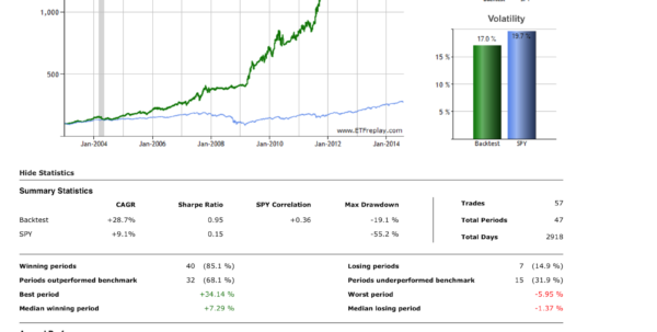 Portfolio Rebalancing Excel Spreadsheet