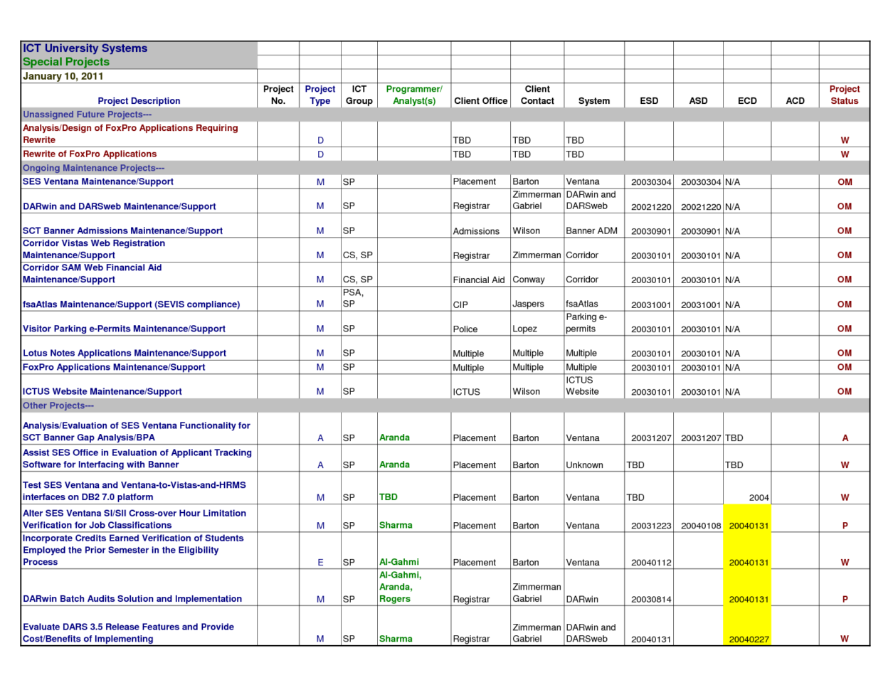 recruitment tracker format applicant tracking spreadsheet