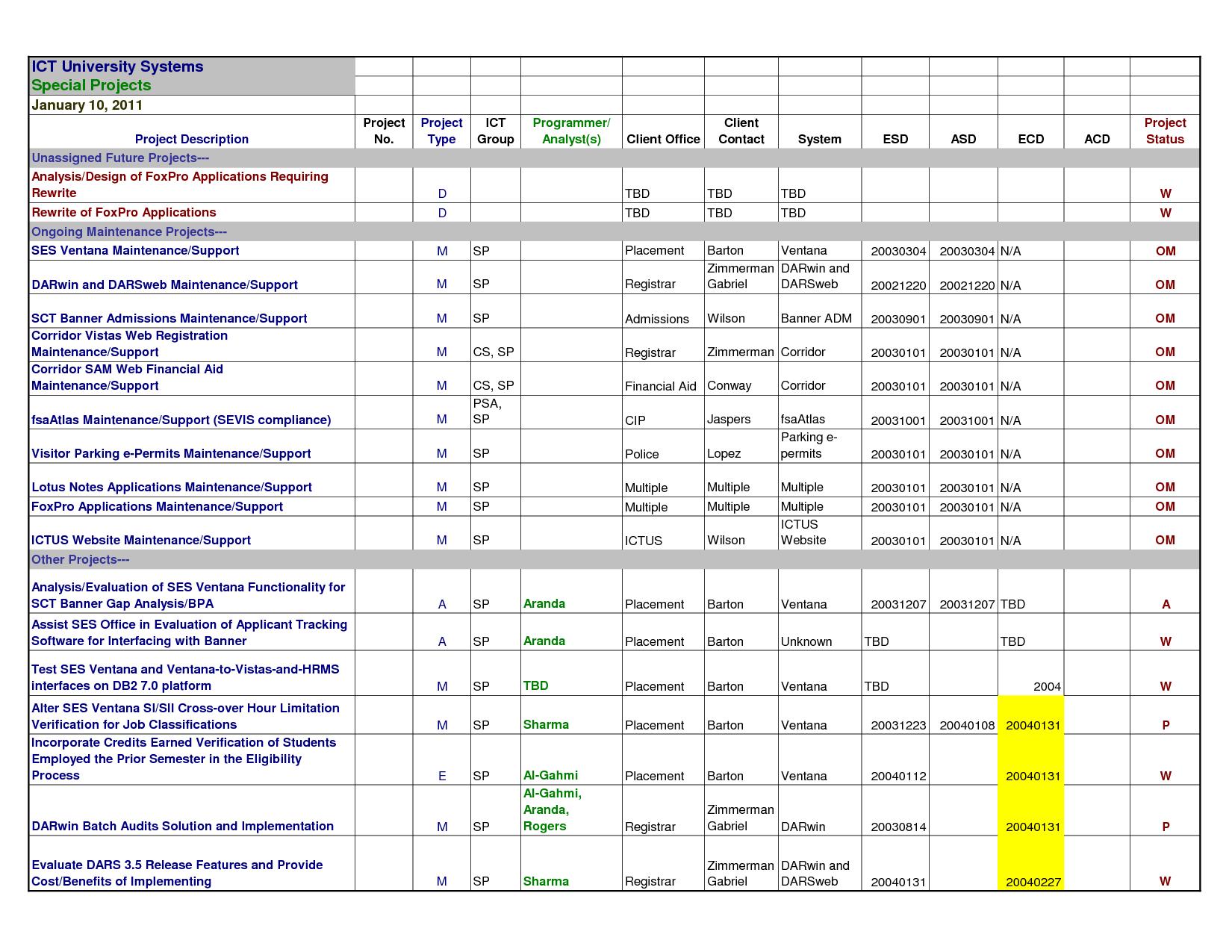 Recruitment Tracker Format