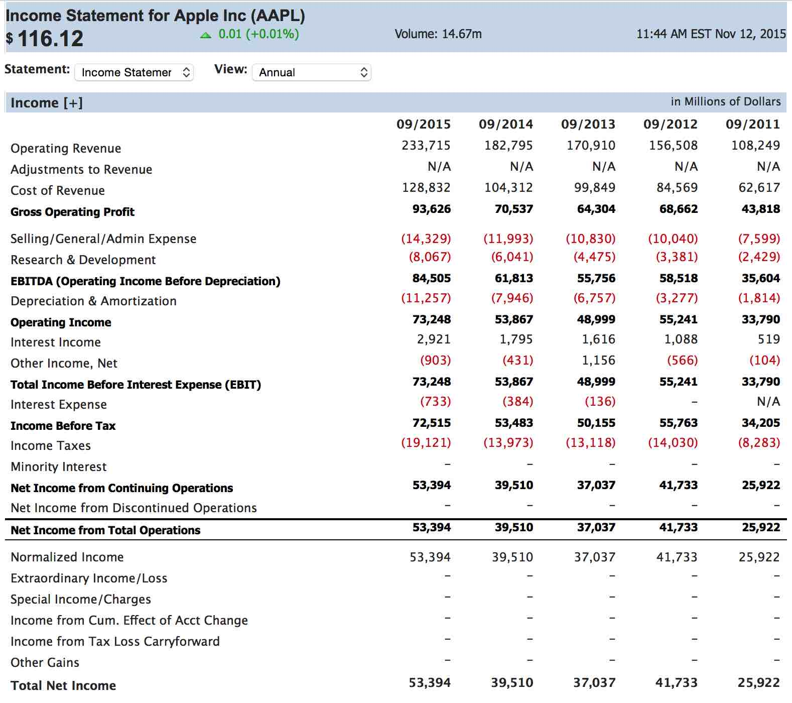 simple income statement simple spreadsheet templates