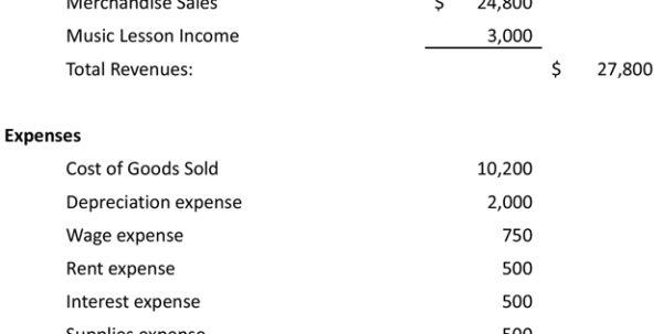 Simple Income Statement Template Free Simple Business Accounting Spreadsheet Accounting Spreadsheet Templates, Simple Spreadsheet Templates, Accounting Spreadsheet