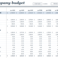 Business Budget Spreadsheet Template