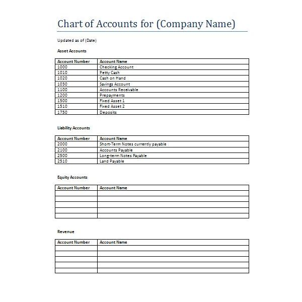 Easy Bookkeeping Software