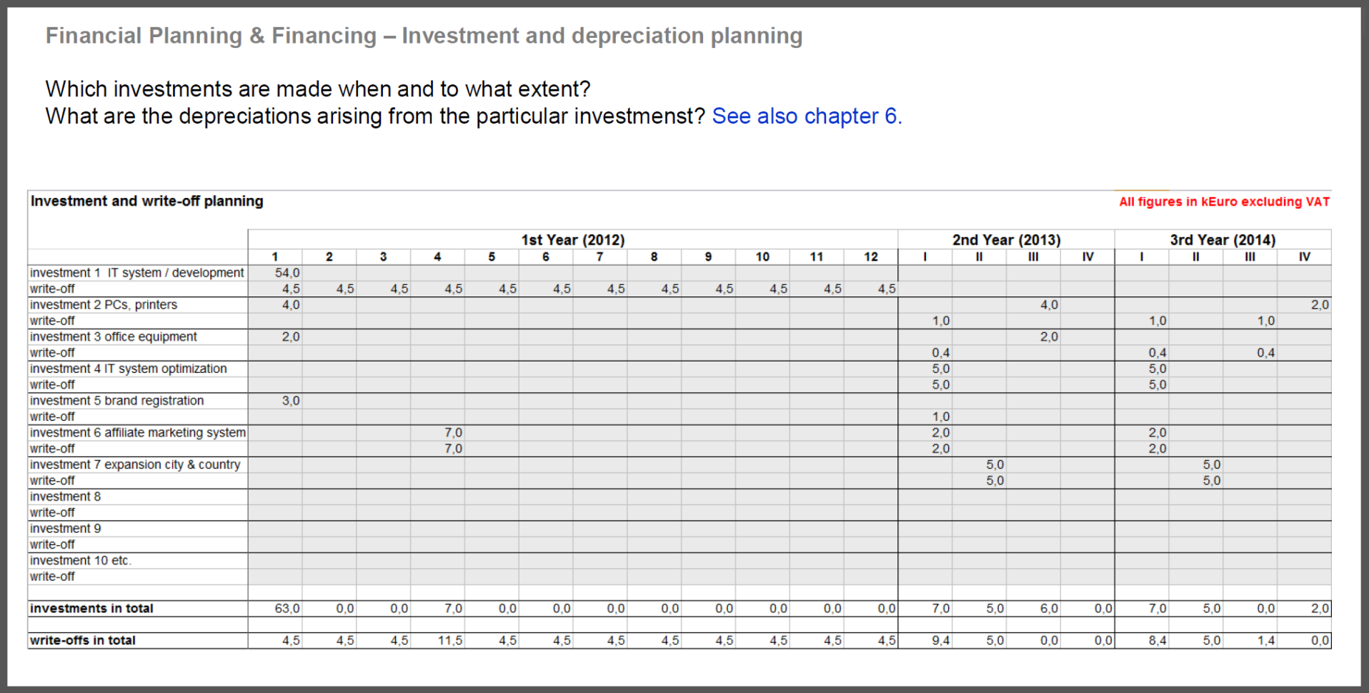 Business plan financial template finance spreadsheet for Score financial templates