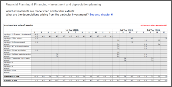 Financial Business Plan Sample
