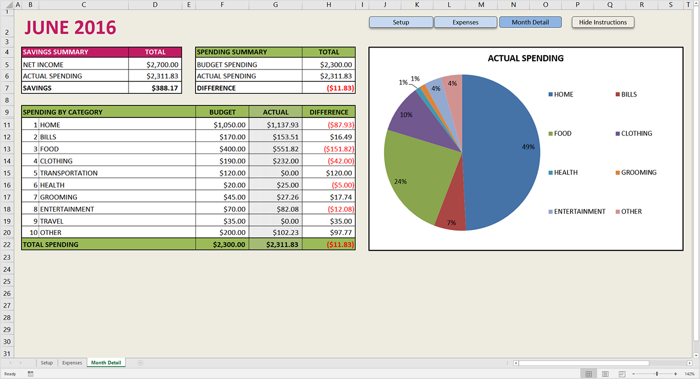 Easy monthly budget spreadsheet free