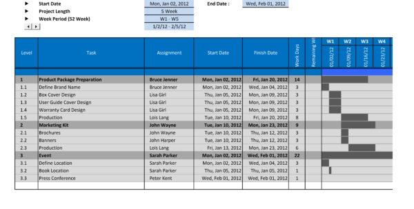 Gantt Chart Excel Template 2013 Excel Spreadsheet Gantt Chart Template Microsoft Spreadsheet Template, Excel Spreadsheet Templates, Spreadsheet Templates for Business