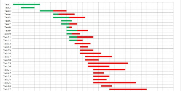 Project-Management-Gantt-Chart-Excel