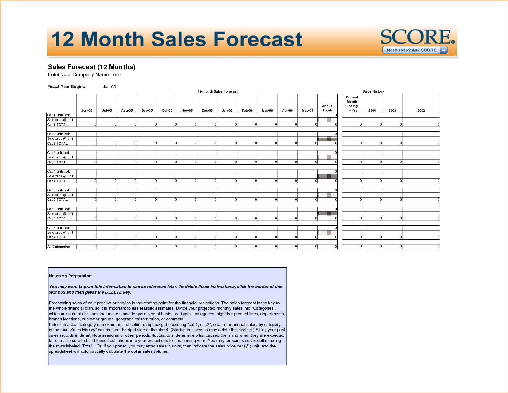Sales Forecast Template
