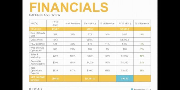 Small Business Financial Plan Template