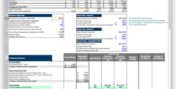 Startup Business Financial Plan Template