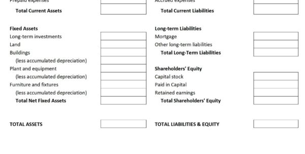 Balance Sheet Equation Can Be Represented By Accounting Forms Templates Accounting Balance Sheet Equation Fundamental Equation Of Accounting Simple Accounting Balance Sheet Accounting Balance Sheet Template Balance Sheet Equation Worksheet