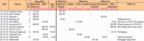 Basic Bookkeeping Examples