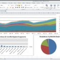Budget Dashboard Excel