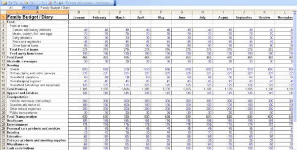 Business Budget Template Excel Template Budget Spreadsheet Spreadsheet Templates for Business, Budget Spreadsheet