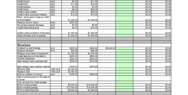 Estimating Spreadsheets In Excel Free