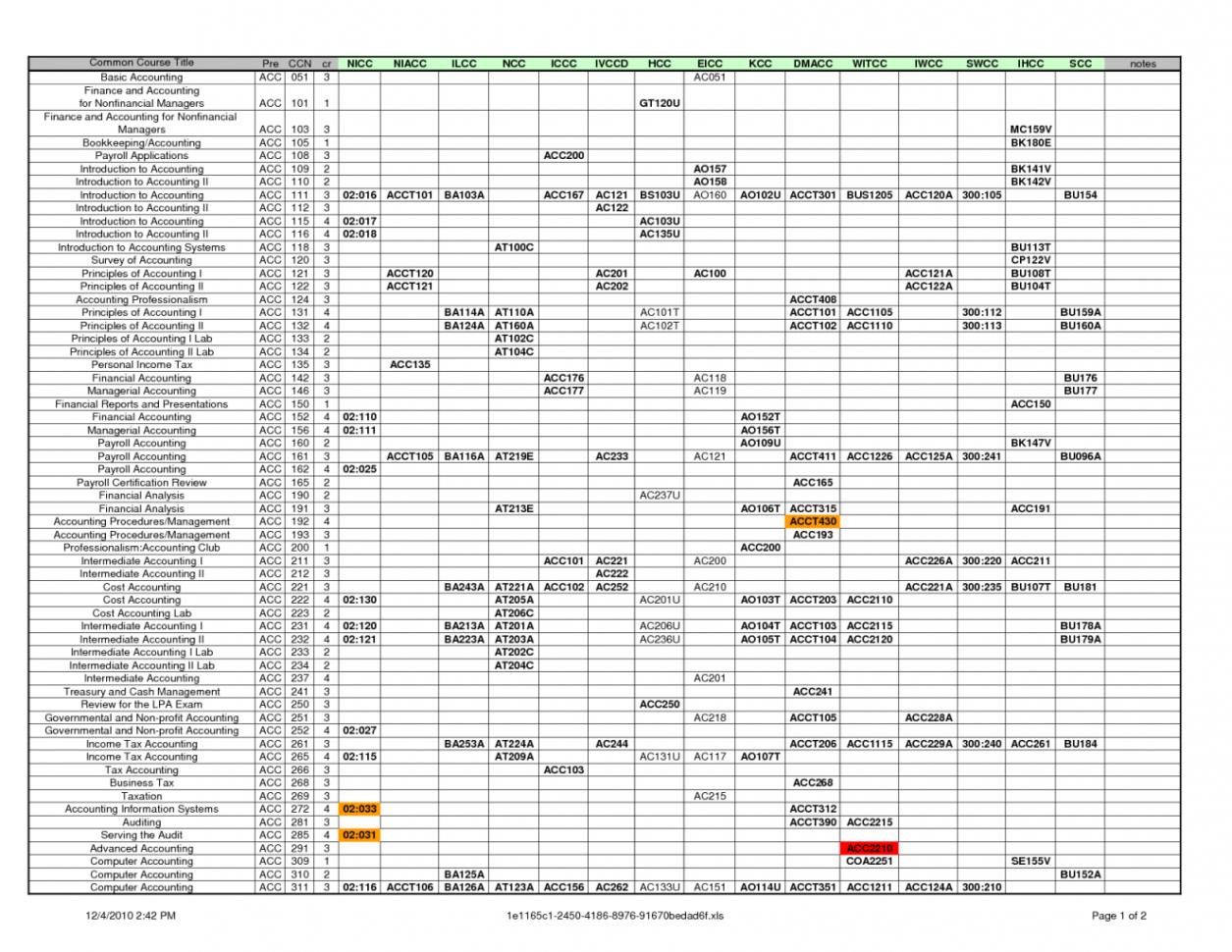 Excel Payroll Formulas 1