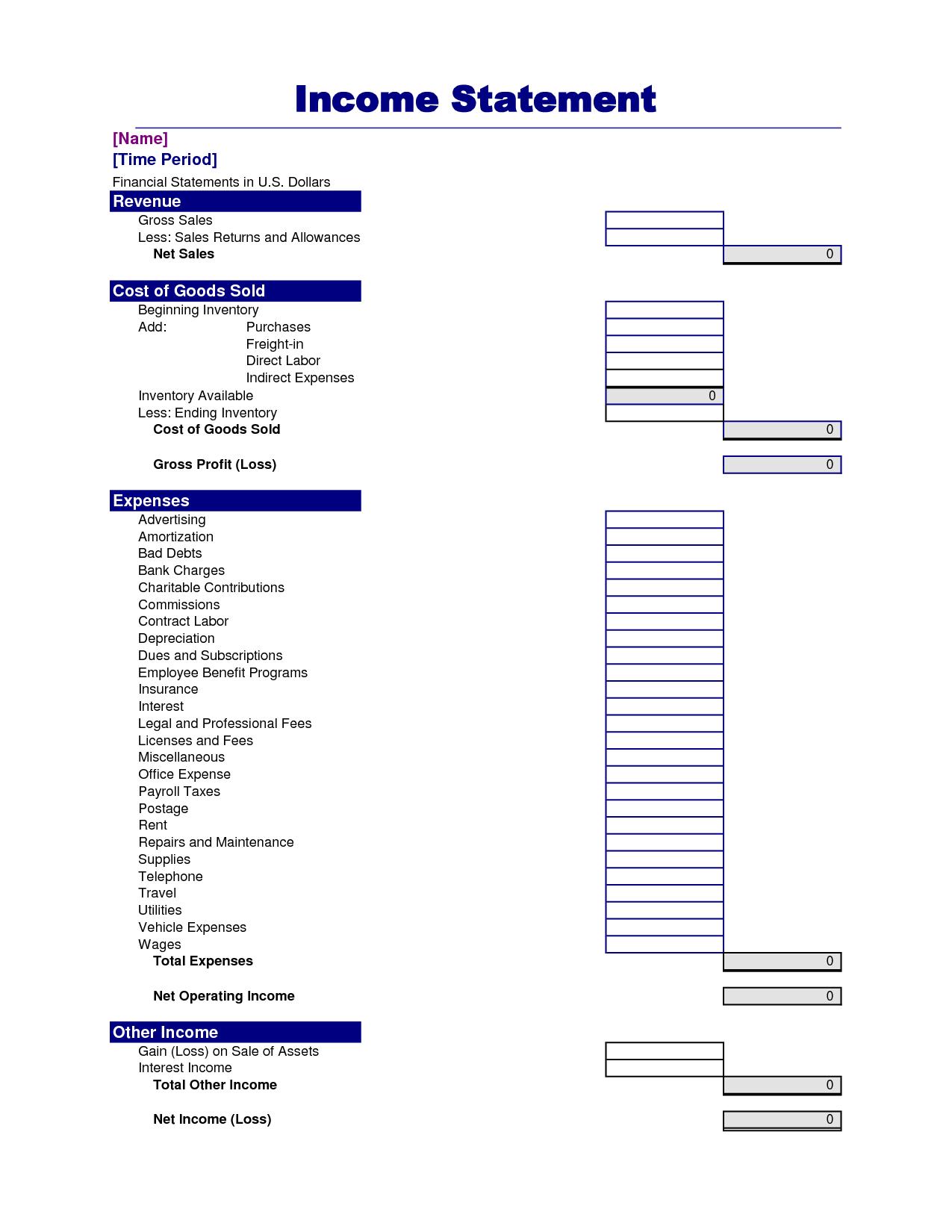 Excel Profit And Loss Formula