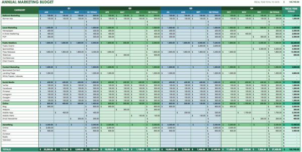 Free Monthly Budget Worksheet Template Budget Spreadsheet Spreadsheet Templates for Business, Budget Spreadsheet