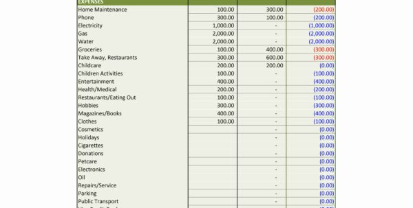 Free Personal Monthly Budget Spreadsheet Excel