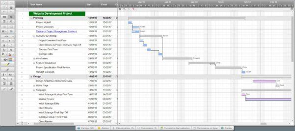 Google Docs Timeline Template