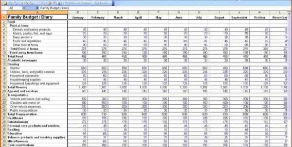 How To Create A Profit And Loss Statement In Excel 2