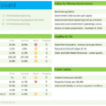 Kpi Spreadsheet Excel