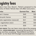 Registration License Fee