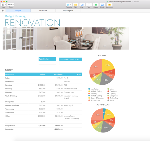 Renovation Budget Planner Renovation Spreadsheet Template Spreadsheet Templates for Busines