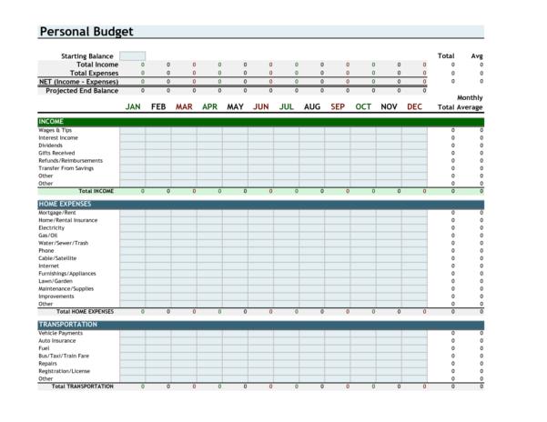 Running Budget Template