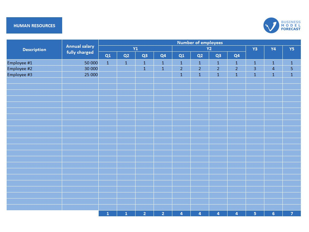 Sales Forecast Spreadsheet Template Free Sales Forecast Spreadsheet Template Spreadsheet Templates for Busines Spreadsheet Templates for Busines Sales Forecast Spreadsheet Template Excel