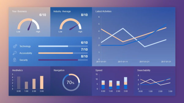 10 Best Dashboard Templates For Powerpoint Presentations For Sales Forecast Presentation Template