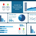 10 Best Dashboard Templates For Powerpoint Presentations With Free Kpi Dashboard Templates
