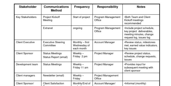 10  Crisis Management Plan Examples   Pdf In Project Management Plan Templates Project Management Plan Templates Example of Spreadsheet