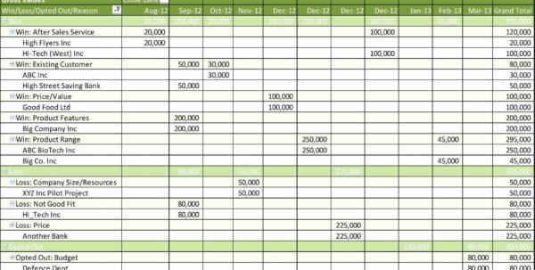 10  Crm Excel Vorlage Kostenlos   Ccwum Throughout Freeware Crm Excel Template